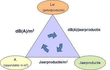 Schema_nieuwe_methodologie